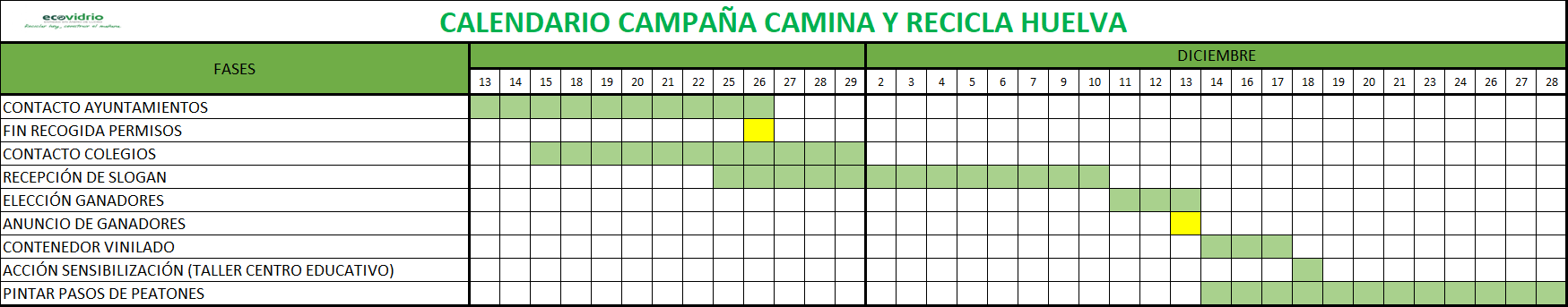 Cronograma camina y recicla Huelva.png